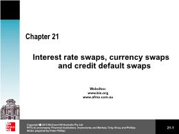 Kế toán doanh nghiệp - Chapter 21: Interest rate swaps, currency swaps and credit default swaps